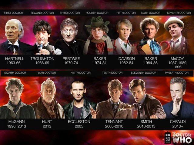 Vuelo de la Esfinge - Los doctores Who